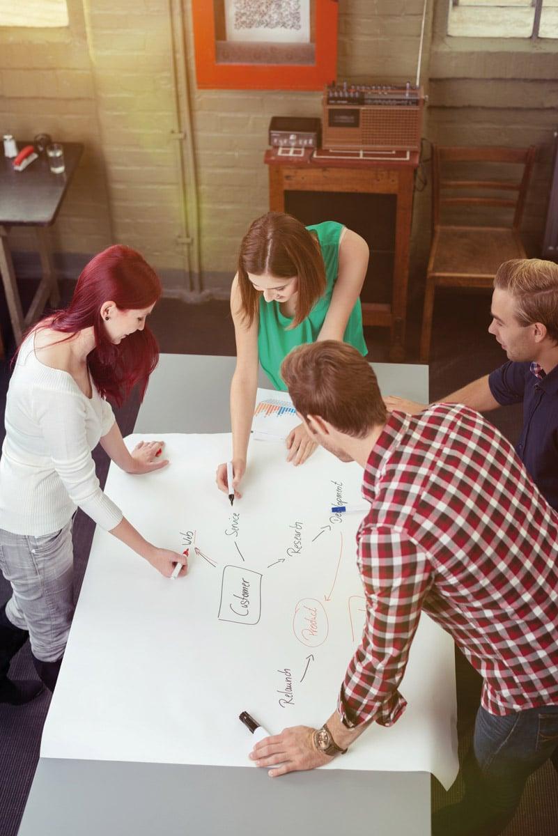 agile teams und agile organisationen